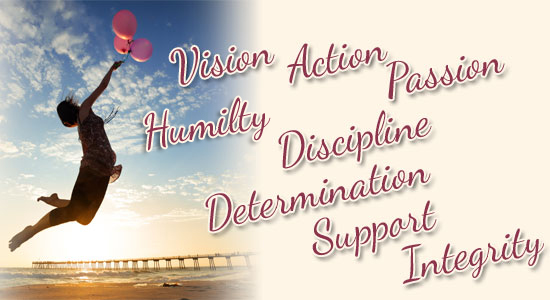 success is vision, action, passion, discipline, determination, support, integrity and humility combined