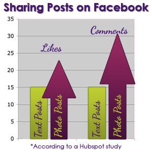 increase facebook sharing