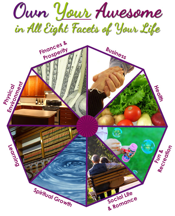 Image result for facets of life
